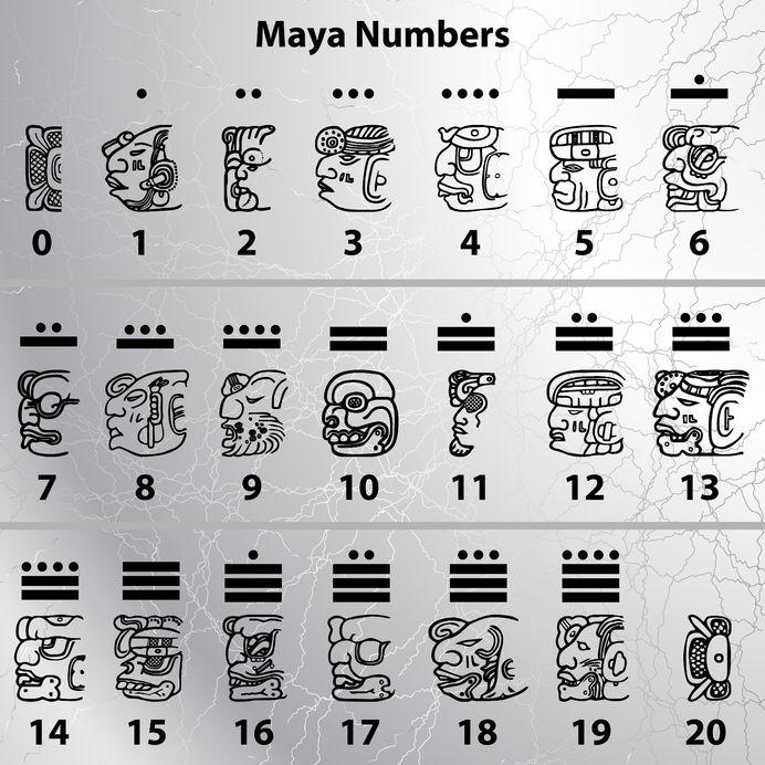 cywilizacja majów święte liczby