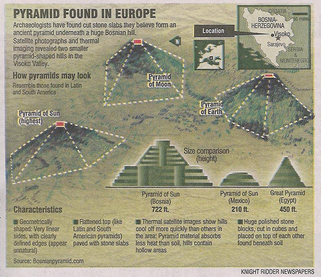 piramidy-w-bośni.jpg