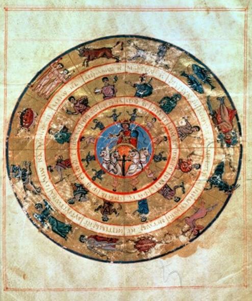 tetrabiblos-zodiak.jpg